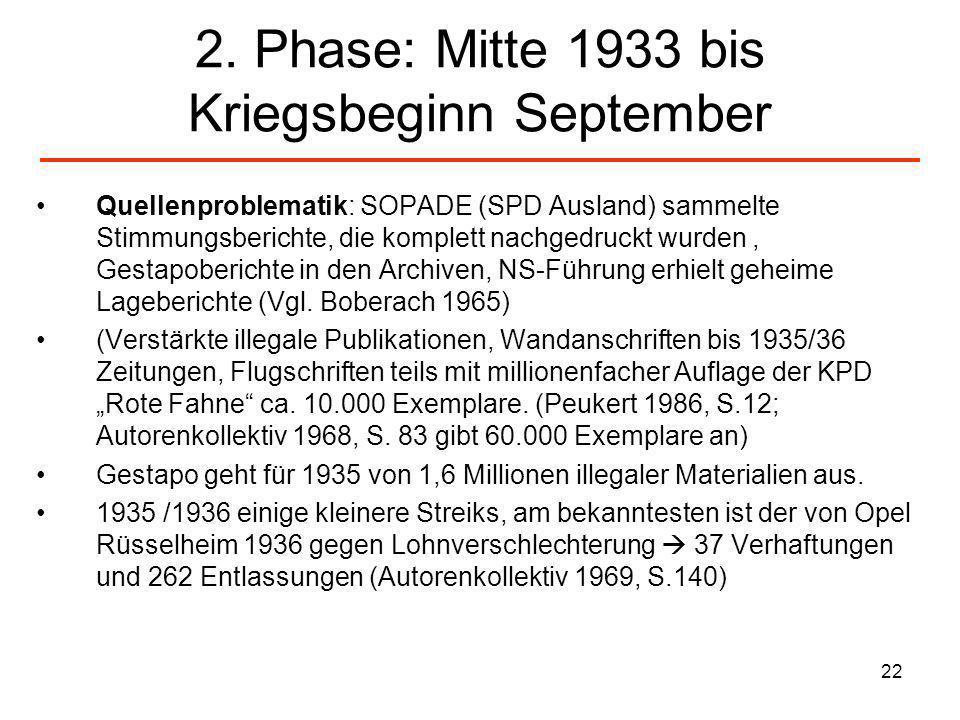 22 2. Phase: Mitte 1933 bis Kriegsbeginn September Quellenproblematik: SOPADE (SPD Ausland) sammelte Stimmungsberichte, die komplett nachgedruckt wurd