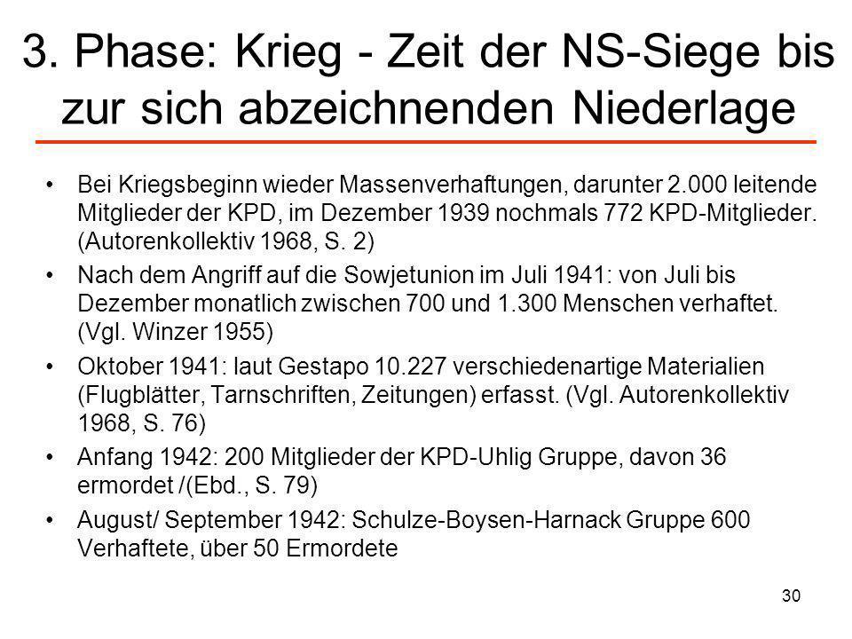 30 3. Phase: Krieg - Zeit der NS-Siege bis zur sich abzeichnenden Niederlage Bei Kriegsbeginn wieder Massenverhaftungen, darunter 2.000 leitende Mitgl