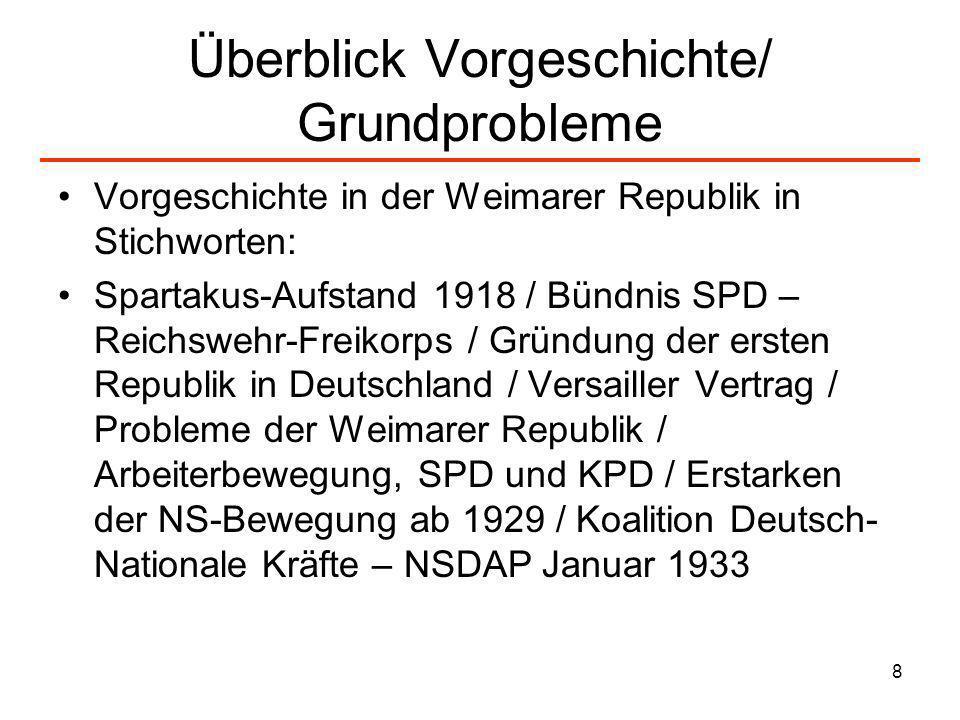 8 Überblick Vorgeschichte/ Grundprobleme Vorgeschichte in der Weimarer Republik in Stichworten: Spartakus-Aufstand 1918 / Bündnis SPD – Reichswehr-Fre