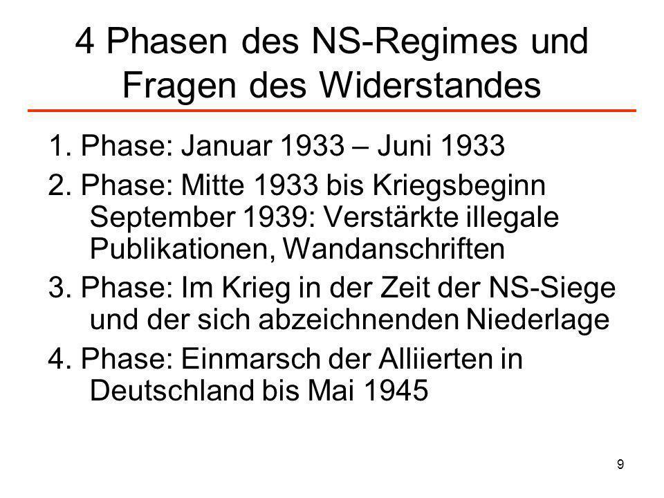 9 4 Phasen des NS-Regimes und Fragen des Widerstandes 1. Phase: Januar 1933 – Juni 1933 2. Phase: Mitte 1933 bis Kriegsbeginn September 1939: Verstärk