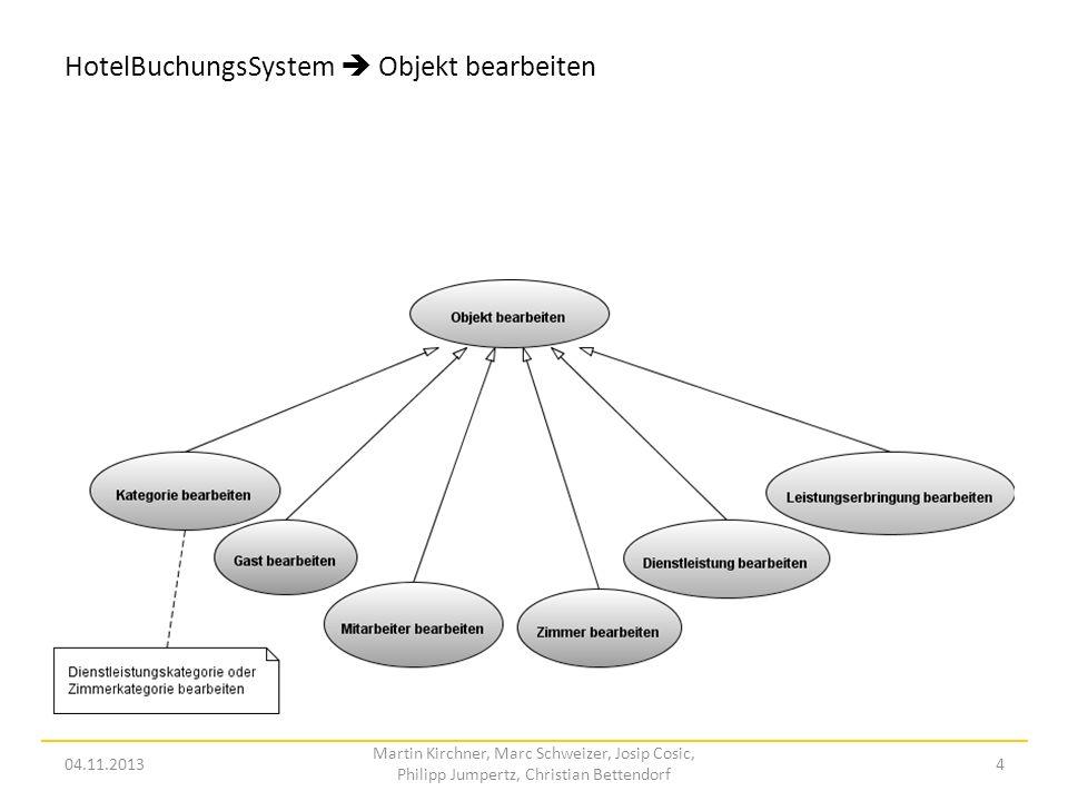 HotelBuchungsSystem Objekt bearbeiten 04.11.2013 Martin Kirchner, Marc Schweizer, Josip Cosic, Philipp Jumpertz, Christian Bettendorf 4