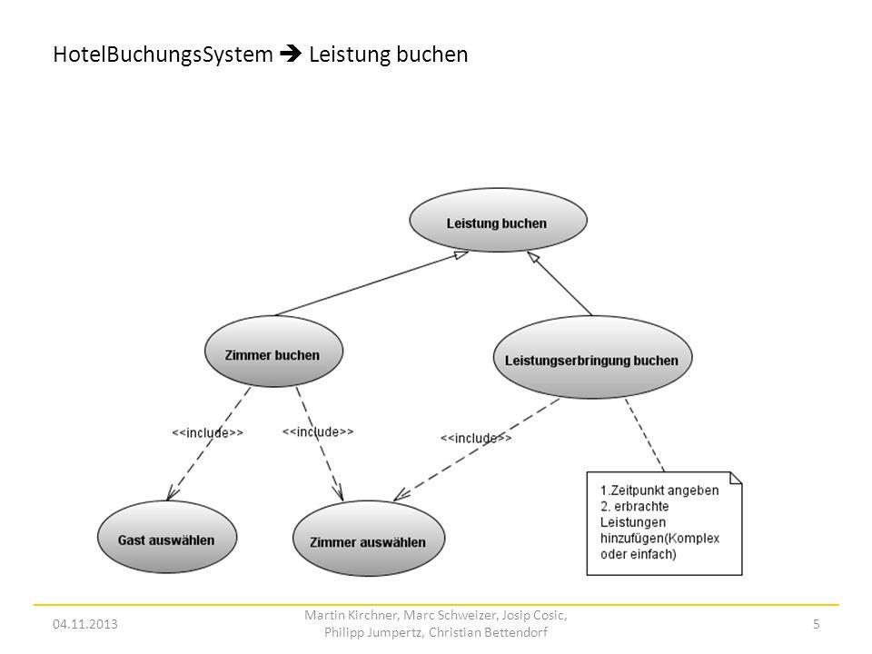 HotelBuchungsSystem Leistung buchen 04.11.2013 Martin Kirchner, Marc Schweizer, Josip Cosic, Philipp Jumpertz, Christian Bettendorf 5