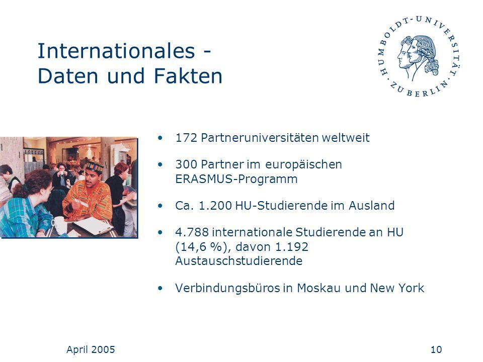 April 200510 Internationales - Daten und Fakten 172 Partneruniversitäten weltweit 300 Partner im europäischen ERASMUS-Programm Ca. 1.200 HU-Studierend
