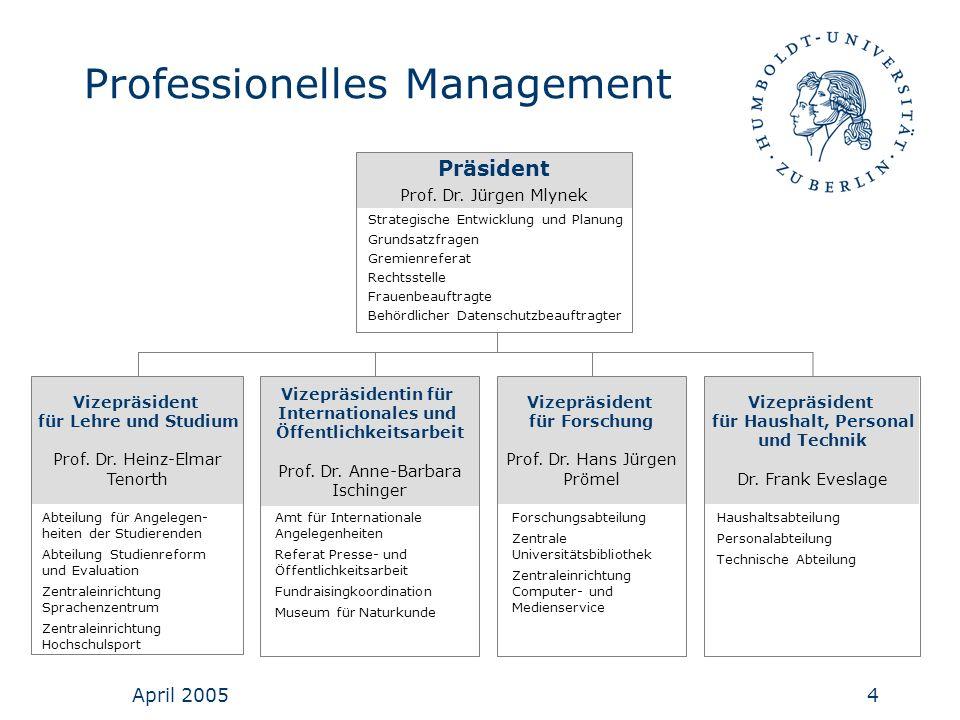 April 20054 Professionelles Management Präsident Prof. Dr. Jürgen Mlynek Vizepräsident für Lehre und Studium Prof. Dr. Heinz-Elmar Tenorth Vizepräside