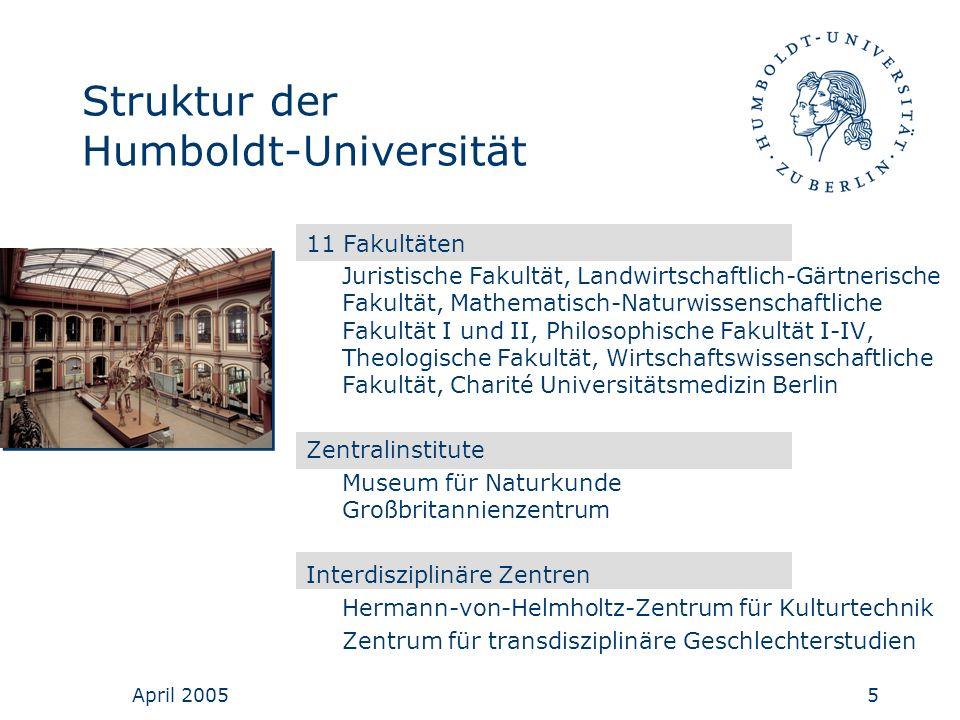 April 20055 Struktur der Humboldt-Universität 11 Fakultäten Juristische Fakultät, Landwirtschaftlich-Gärtnerische Fakultät, Mathematisch-Naturwissensc