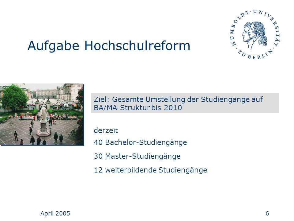 April 20056 Aufgabe Hochschulreform derzeit 40 Bachelor-Studiengänge 30 Master-Studiengänge 12 weiterbildende Studiengänge Ziel: Gesamte Umstellung de