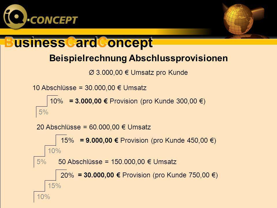 BusinessCardConcept Beispielrechnung Abschlussprovisionen Ø 3.000,00 Umsatz pro Kunde 10 Abschlüsse = 30.000,00 Umsatz 10% 5% = 3.000,00 Provision (pr
