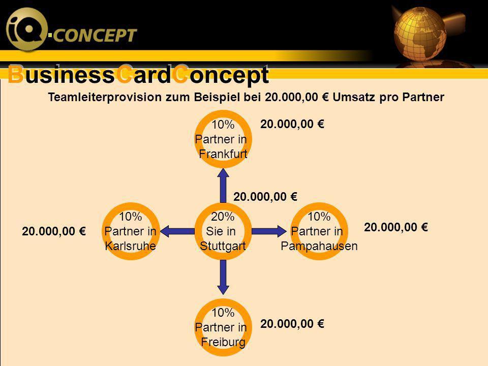 BusinessCardConcept Teamleiterprovision zum Beispiel bei 20.000,00 Umsatz pro Partner 20% Sie in Stuttgart 10% Partner in Pampahausen 10% Partner in F