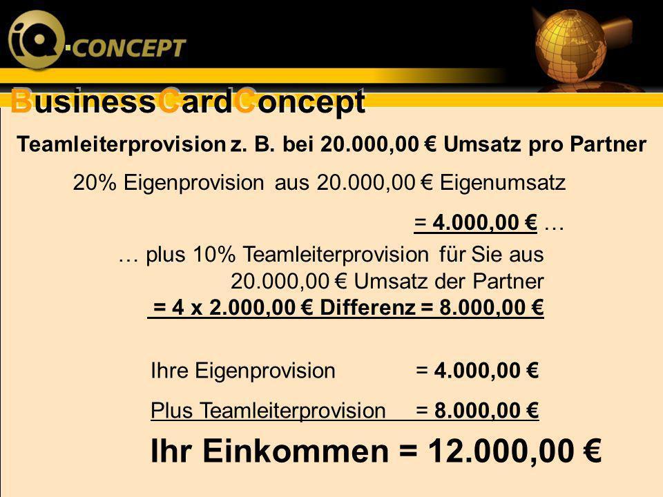 BusinessCardConcept Teamleiterprovision z. B. bei 20.000,00 Umsatz pro Partner 20% Eigenprovision aus 20.000,00 Eigenumsatz = 4.000,00 … … plus 10% Te
