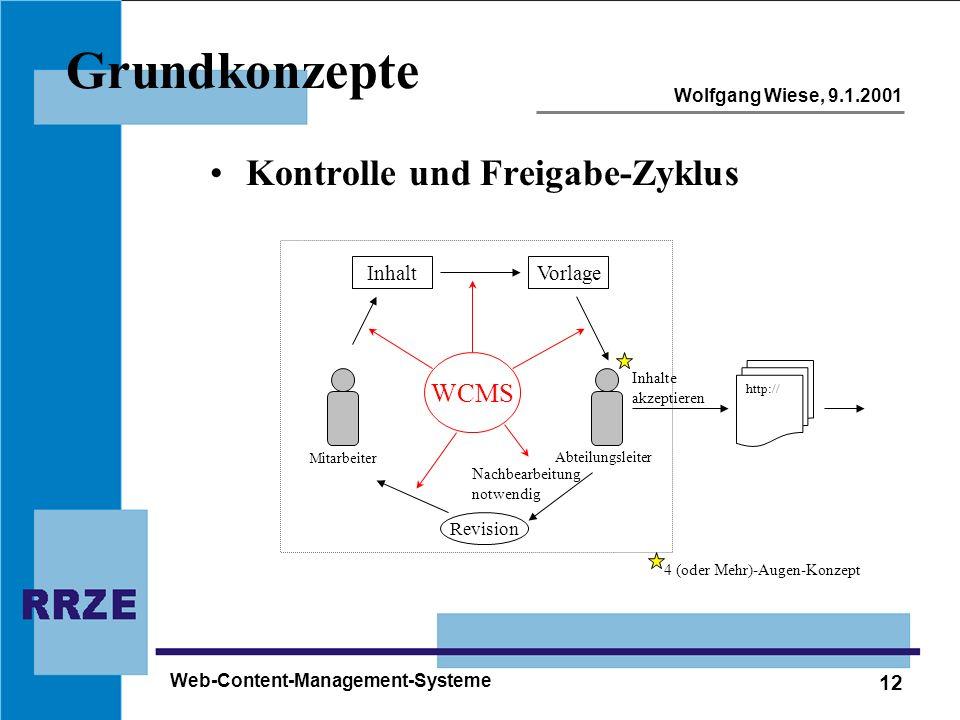 12 Wolfgang Wiese, 9.1.2001 Web-Content-Management-Systeme Grundkonzepte Kontrolle und Freigabe-Zyklus http:// Revision Abteilungsleiter Inhalte akzep