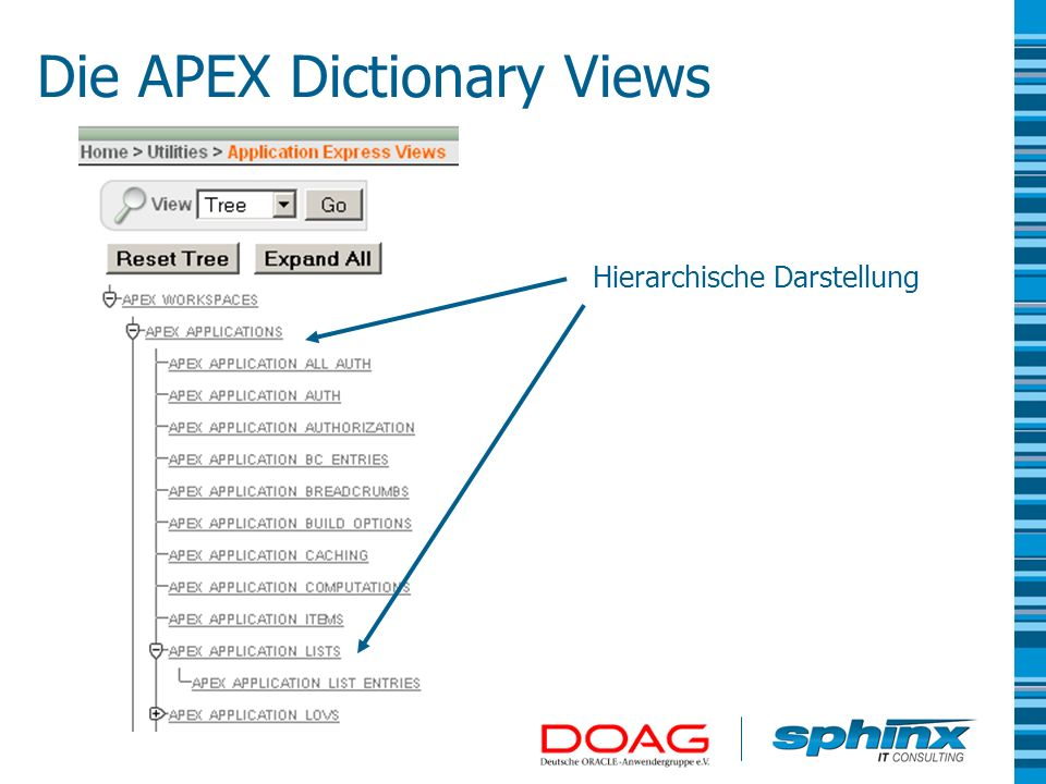 Hierarchische Darstellung Die APEX Dictionary Views