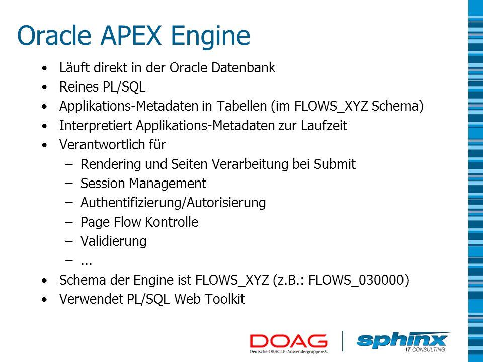Oracle APEX Engine Läuft direkt in der Oracle Datenbank Reines PL/SQL Applikations-Metadaten in Tabellen (im FLOWS_XYZ Schema) Interpretiert Applikati