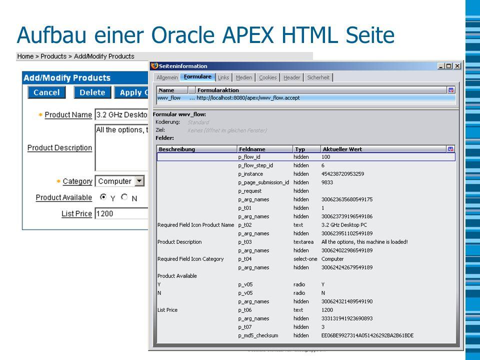 Submit einer Seite im Browser Name des Buttons as REQUEST setzen Ermittelt aufzurufenden URL/PLSQL Prozedur aus Form Action z.B.: wwv_flow.accept Inhalt aller HTML Input/Textarea/...