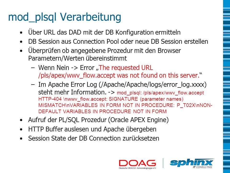 mod_plsql Verarbeitung Über URL das DAD mit der DB Konfiguration ermitteln DB Session aus Connection Pool oder neue DB Session erstellen Überprüfen ob