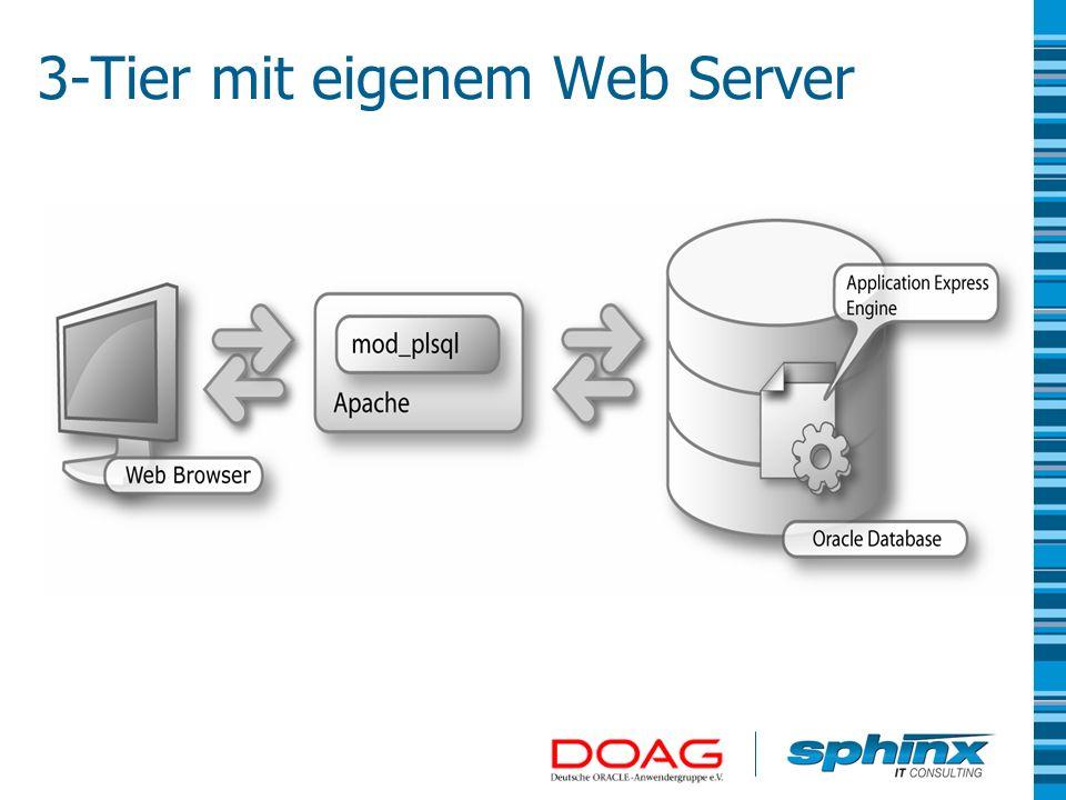 Vorteile: –Statische Dateien schneller ausliefern –HTTPS Overhead belastet nicht Datenbank CPU –Security: Datenbankrechner ist nicht direkt nach außen sichtbar (Reverse Proxy eine andere Möglichkeit) –mod_rewrite –mod_gzip/mod_deflate –...