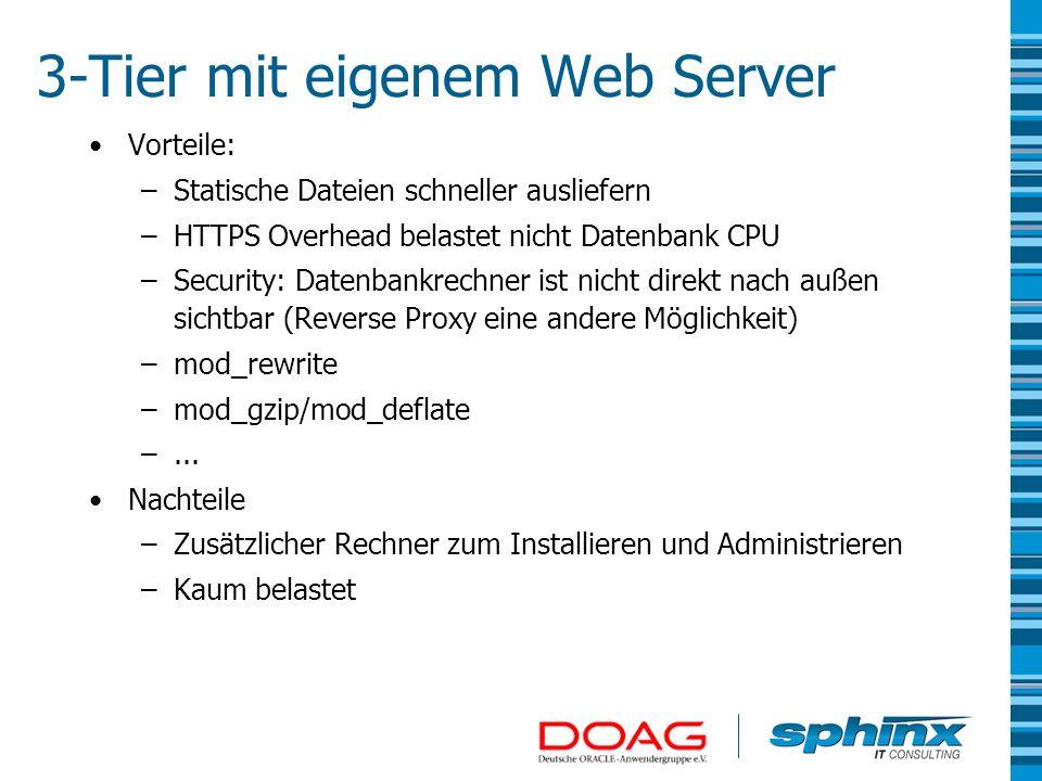 Vorteile: –Statische Dateien schneller ausliefern –HTTPS Overhead belastet nicht Datenbank CPU –Security: Datenbankrechner ist nicht direkt nach außen