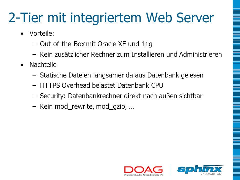 Vorteile: –Out-of-the-Box mit Oracle XE und 11g –Kein zusätzlicher Rechner zum Installieren und Administrieren Nachteile –Statische Dateien langsamer