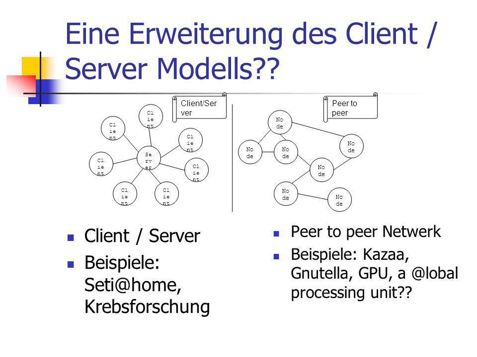 Eine Erweiterung des Client / Server Modells?? Client / Server Beispiele: Seti@home, Krebsforschung Peer to peer Netwerk Beispiele: Kazaa, Gnutella, G