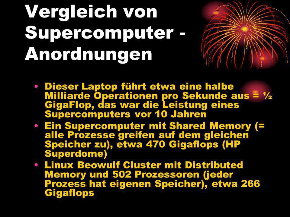 Vergleich von Supercomputer - Anordnungen Dieser Laptop führt etwa eine halbe Milliarde Operationen pro Sekunde aus = ½ GigaFlop, das war die Leistung