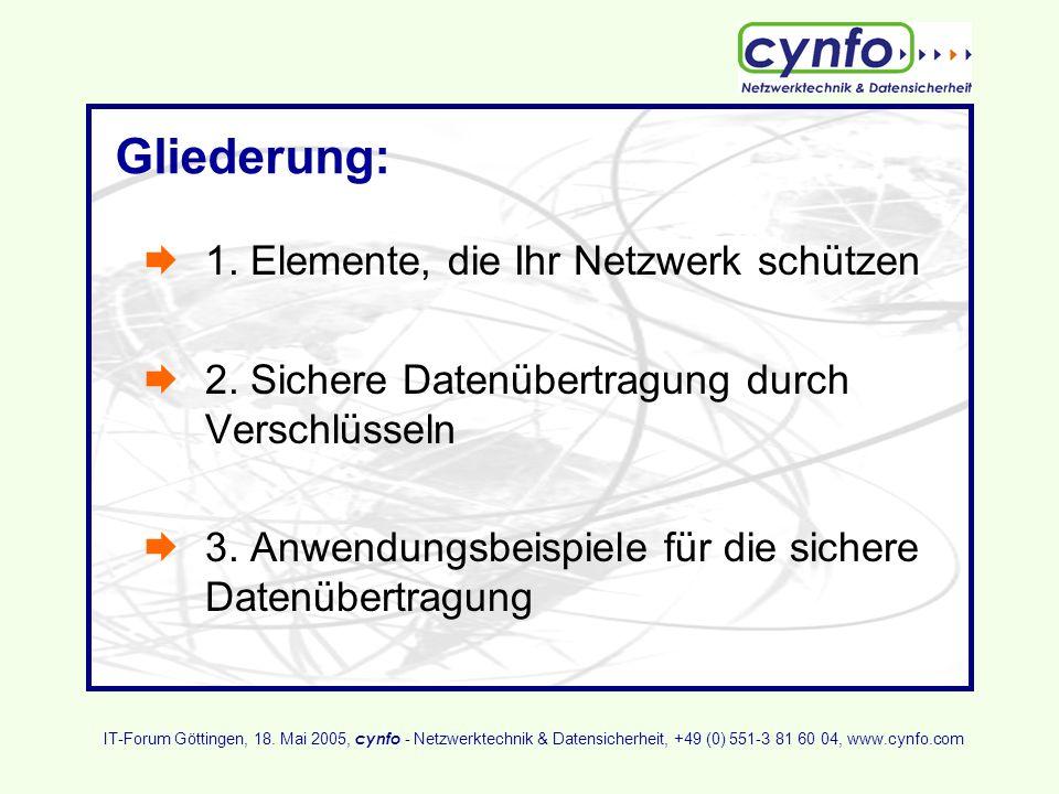Gliederung: 1. Elemente, die Ihr Netzwerk schützen 2. Sichere Datenübertragung durch Verschlüsseln 3. Anwendungsbeispiele für die sichere Datenübertra