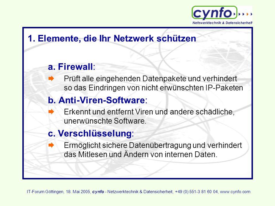 1. Elemente, die Ihr Netzwerk schützen a. Firewall: Prüft alle eingehenden Datenpakete und verhindert so das Eindringen von nicht erwünschten IP-Paket