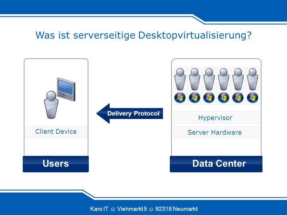 Karo IT Viehmarkt 5 92318 Neumarkt Was ist serverseitige Desktopvirtualisierung? UsersData Center Server Hardware Hypervisor Delivery Protocol Client
