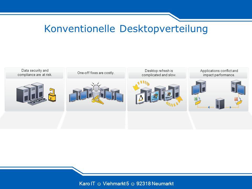 Karo IT Viehmarkt 5 92318 Neumarkt Data security and compliance are at risk. One-off fixes are costly. Desktop refresh is complicated and slow. Applic