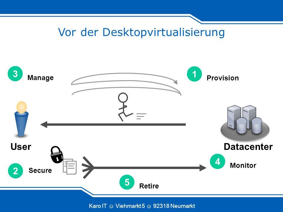 Karo IT Viehmarkt 5 92318 Neumarkt Retire 5 Monitor 4 User Provision 1 Manage 3 Datacenter Secure 2 Vor der Desktopvirtualisierung