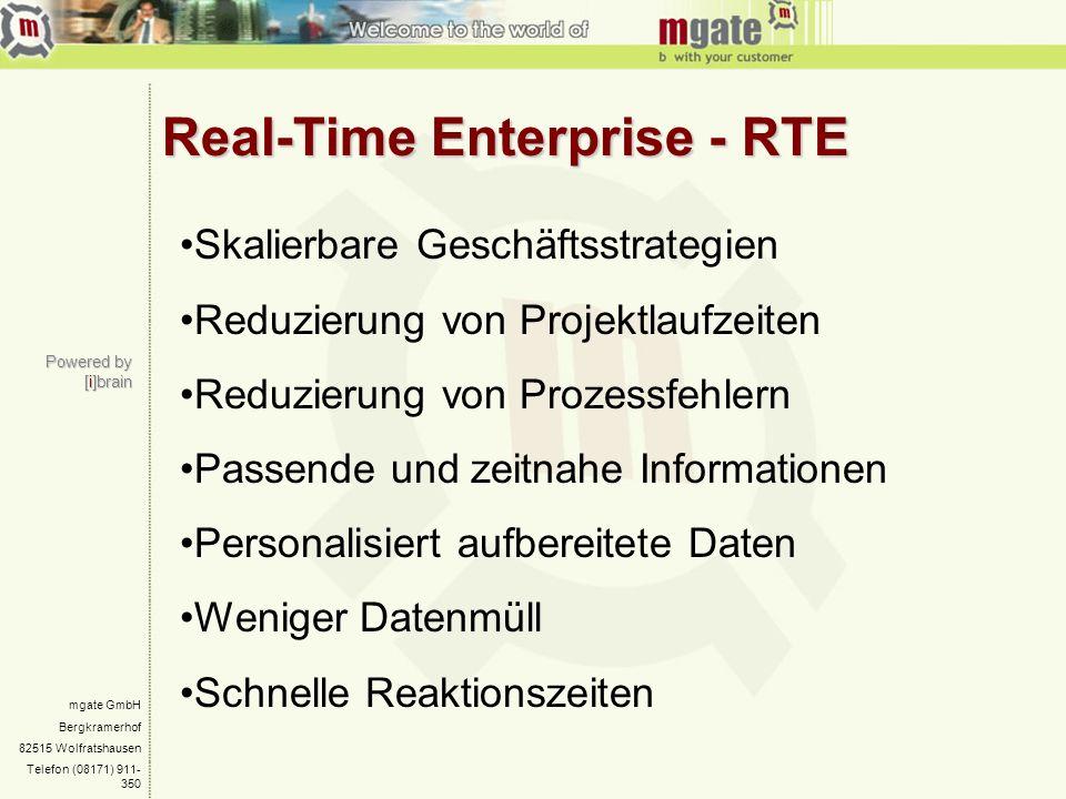 mgate GmbH Bergkramerhof 82515 Wolfratshausen Telefon (08171) 911- 350 Real-Time Enterprise - RTE Powered by [i]brain Skalierbare Geschäftsstrategien