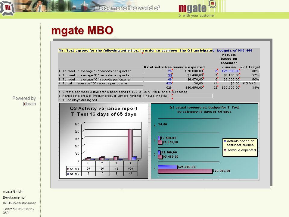 mgate GmbH Bergkramerhof 82515 Wolfratshausen Telefon (08171) 911- 350 mgate MBO Powered by [i]brain