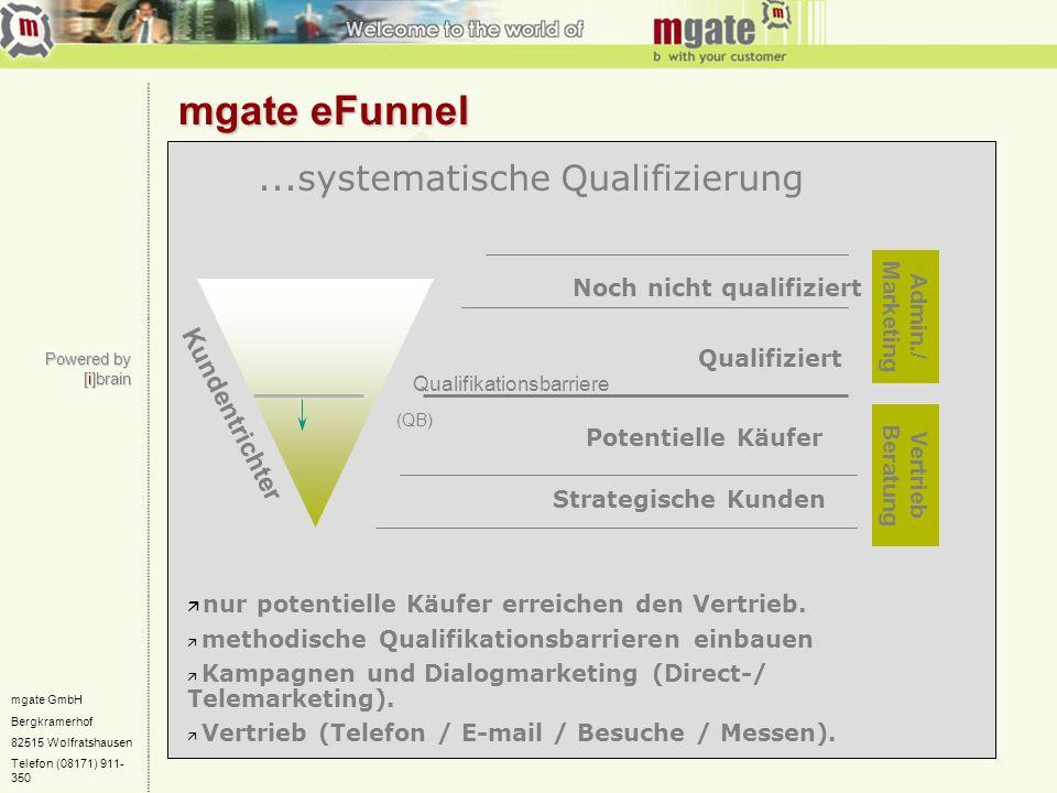 mgate GmbH Bergkramerhof 82515 Wolfratshausen Telefon (08171) 911- 350 mgate eFunnel...systematische Qualifizierung Noch nicht qualifiziert Qualifizie