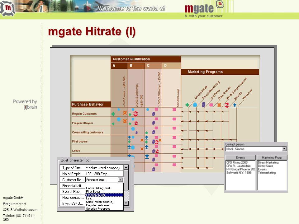mgate GmbH Bergkramerhof 82515 Wolfratshausen Telefon (08171) 911- 350 mgate Hitrate (I) Powered by [i]brain