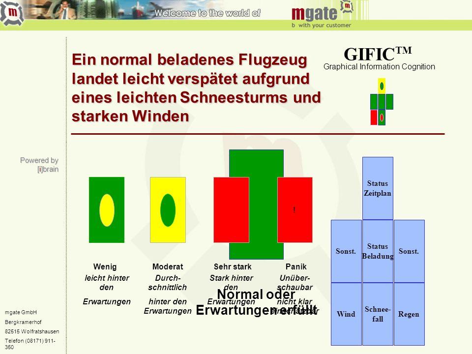 mgate GmbH Bergkramerhof 82515 Wolfratshausen Telefon (08171) 911- 350 Ein normal beladenes Flugzeug landet leicht verspätet aufgrund eines leichten S