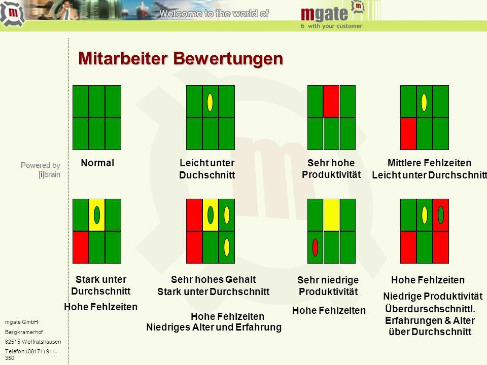 mgate GmbH Bergkramerhof 82515 Wolfratshausen Telefon (08171) 911- 350 Mitarbeiter Bewertungen NormalLeicht unter Duchschnitt Sehr hohe Produktivität