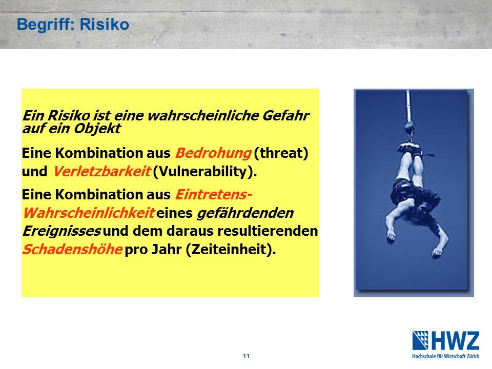11 Begriff: Risiko Ein Risiko ist eine wahrscheinliche Gefahr auf ein Objekt Eine Kombination aus Bedrohung (threat) und Verletzbarkeit (Vulnerability