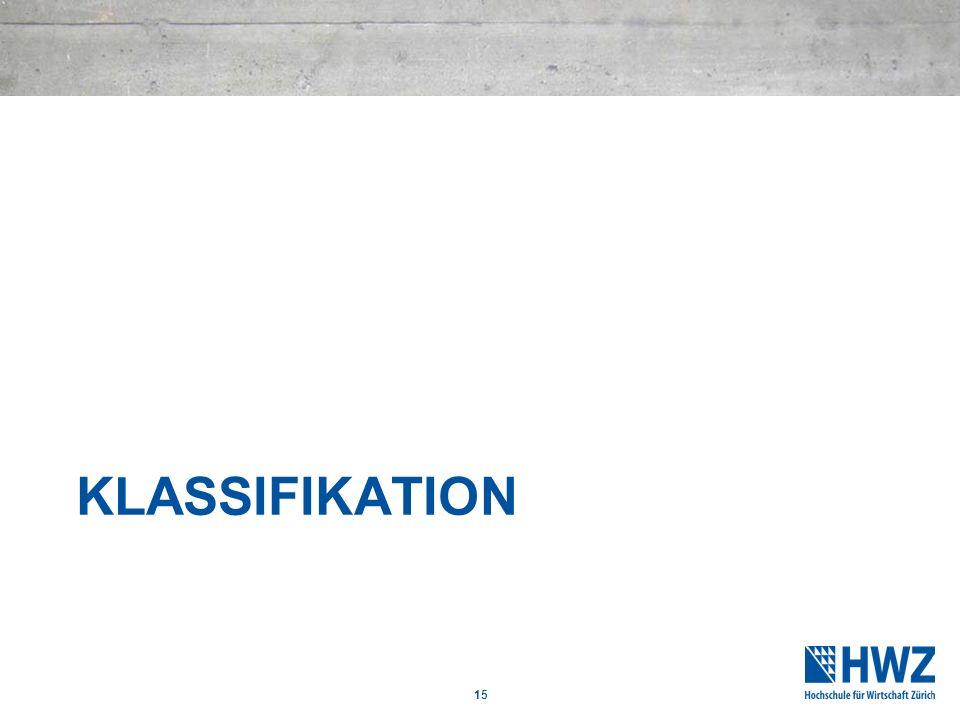 KLASSIFIKATION 15