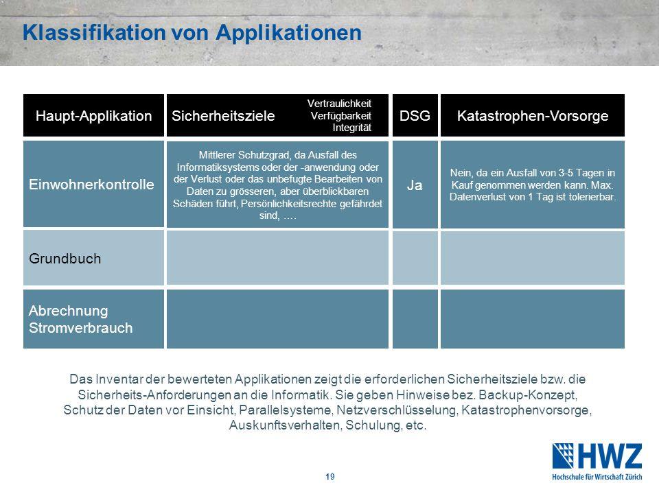 19 Klassifikation von Applikationen Grundbuch Abrechnung Stromverbrauch DSG Katastrophen-Vorsorge Einwohnerkontrolle Ja Nein, da ein Ausfall von 3-5 T