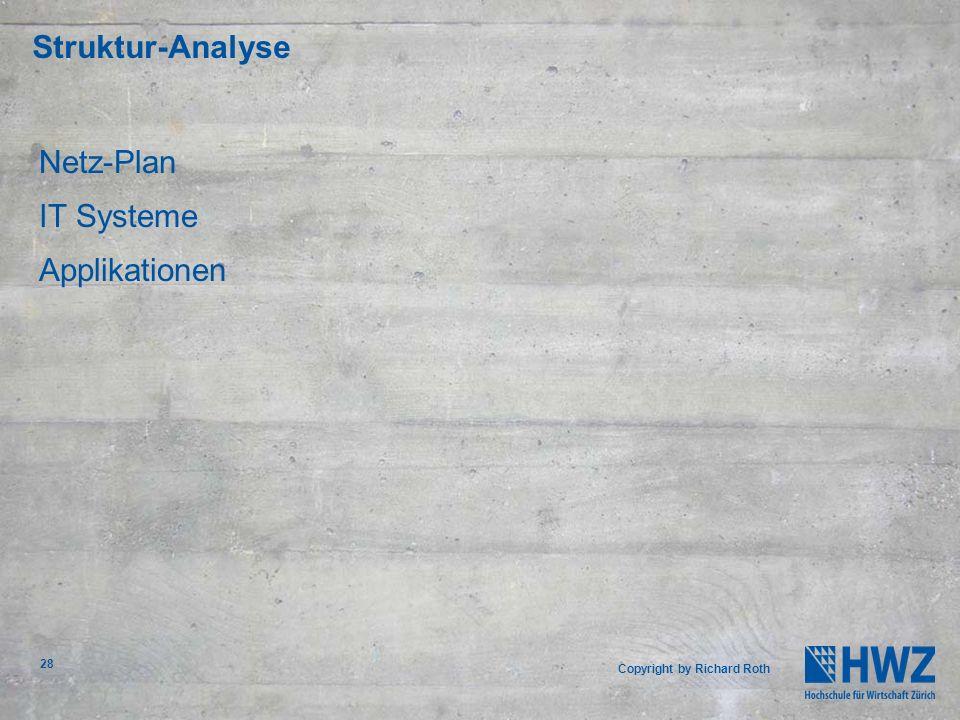 Copyright by Richard Roth 28 Struktur-Analyse Netz-Plan IT Systeme Applikationen