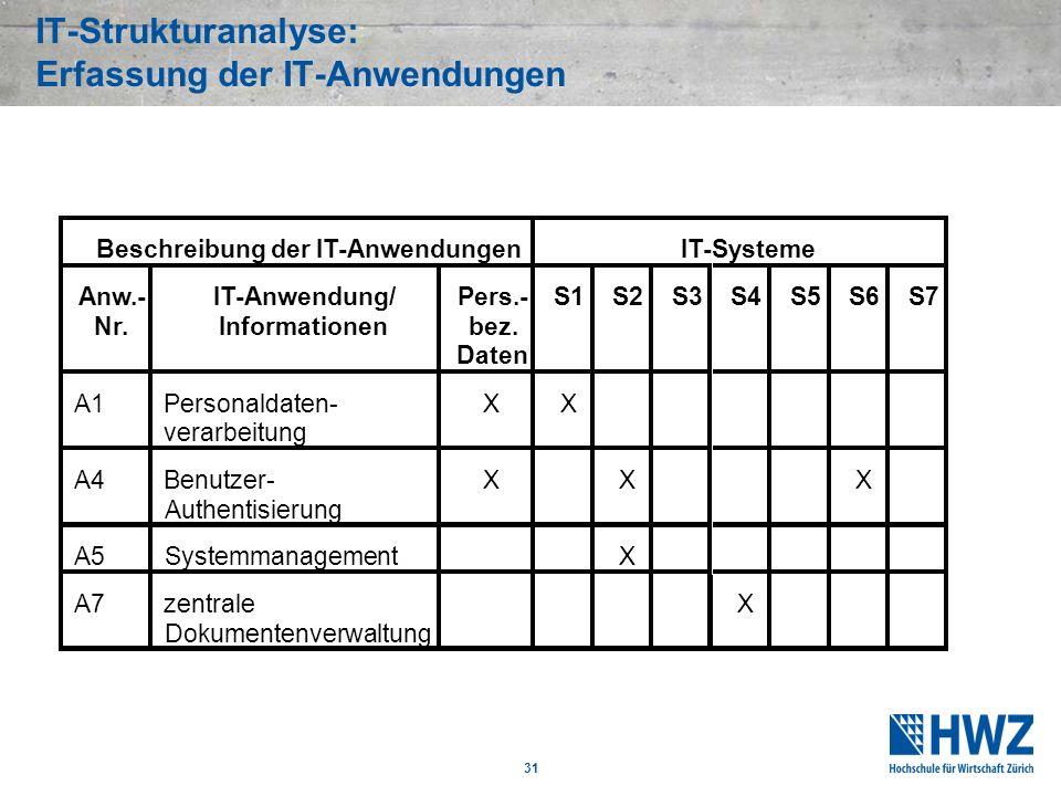 31 IT-Strukturanalyse: Erfassung der IT-Anwendungen