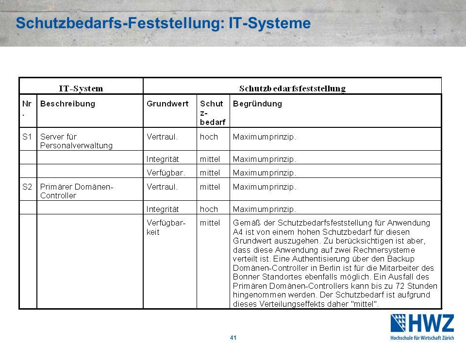 41 Schutzbedarfs-Feststellung: IT-Systeme