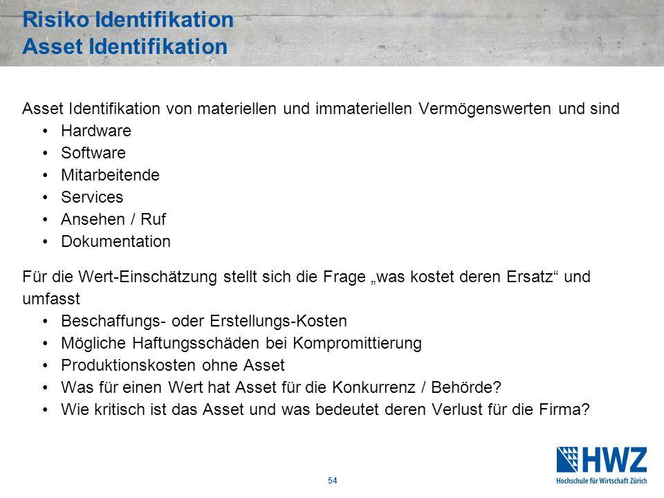 Risiko Identifikation Asset Identifikation Asset Identifikation von materiellen und immateriellen Vermögenswerten und sind Hardware Software Mitarbeit