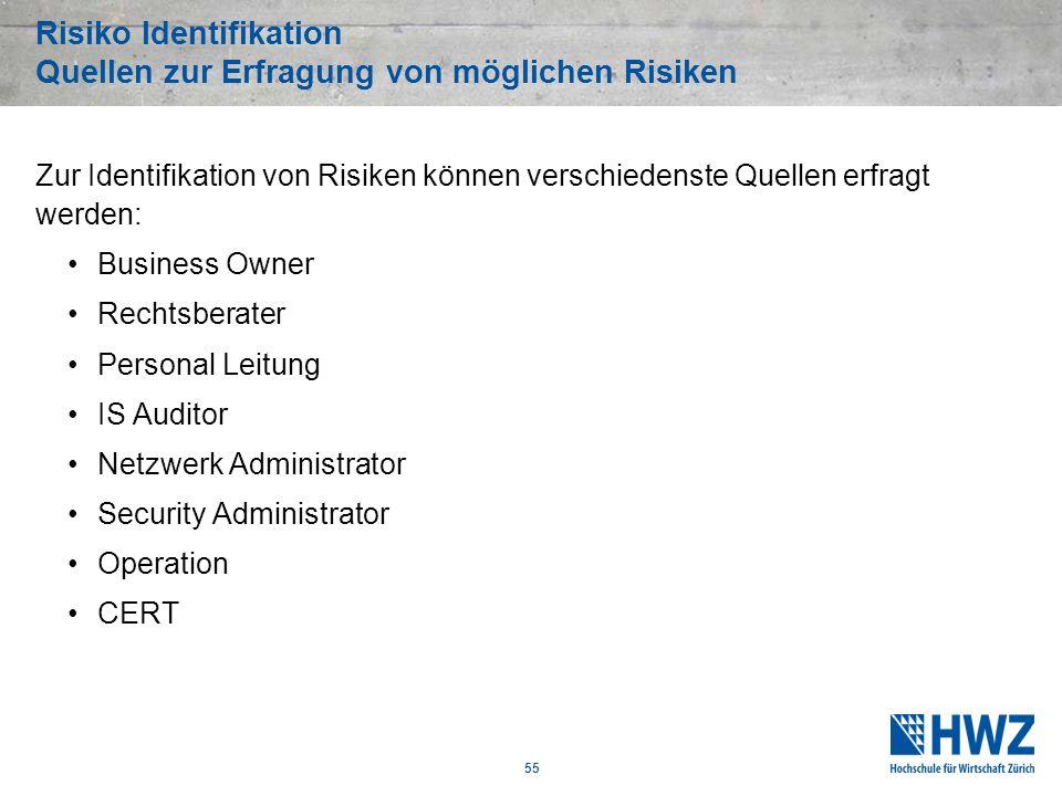 Risiko Identifikation Quellen zur Erfragung von möglichen Risiken Zur Identifikation von Risiken können verschiedenste Quellen erfragt werden: Busines