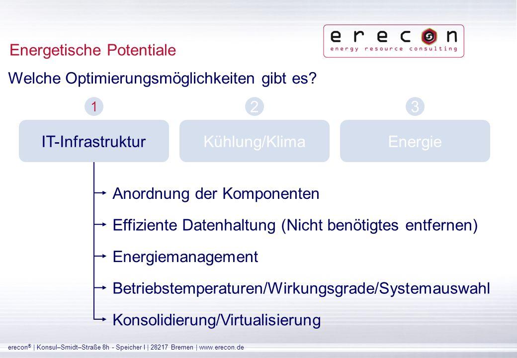 erecon ® | Konsul–Smidt–Straße 8h - Speicher I | 28217 Bremen | www.erecon.de Welche Optimierungsmöglichkeiten gibt es.