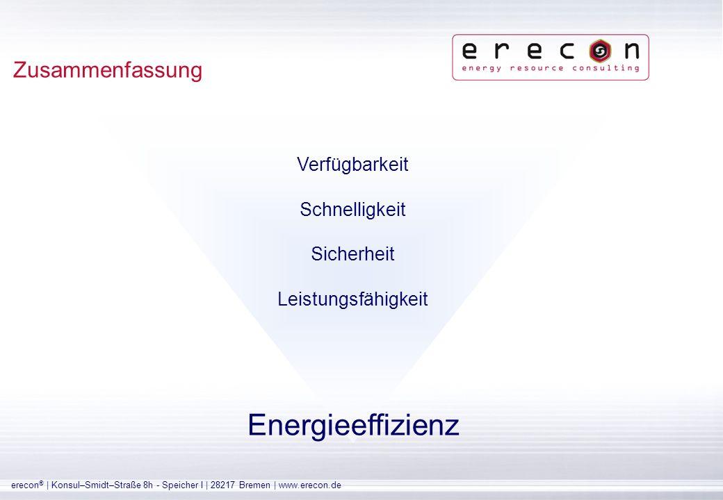 erecon ® | Konsul–Smidt–Straße 8h - Speicher I | 28217 Bremen | www.erecon.de Vielen Dank für Ihre Aufmerksamkeit.