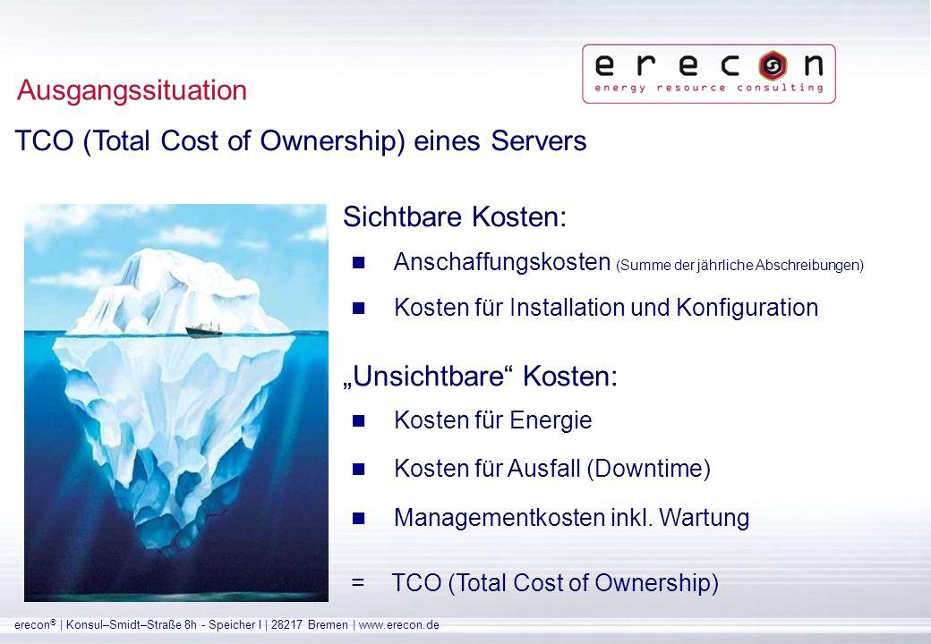 erecon ® | Konsul–Smidt–Straße 8h - Speicher I | 28217 Bremen | www.erecon.de Die gute Nachricht: Es gibt Auswege aus dem Dilemma.