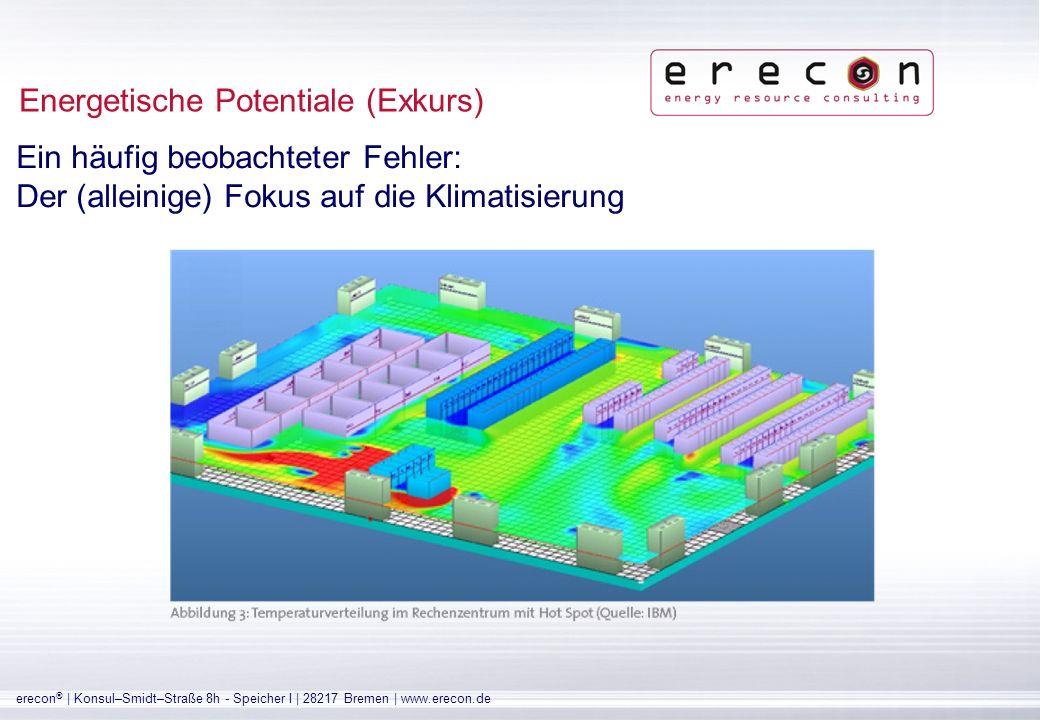 erecon ® | Konsul–Smidt–Straße 8h - Speicher I | 28217 Bremen | www.erecon.de Besser: Start mit den primären Verbrauchern Energetische Potentiale (Exkurs)
