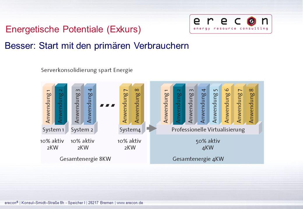 erecon ® | Konsul–Smidt–Straße 8h - Speicher I | 28217 Bremen | www.erecon.de Besser: Start mit den primären Verbrauchern Die meisten Server liegen 40 Jahren erprobt) Moderne Server verbrauchen weniger Strom als ältere Modelle (z.B.