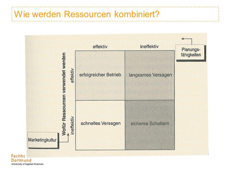 Wie werden Ressourcen kombiniert?