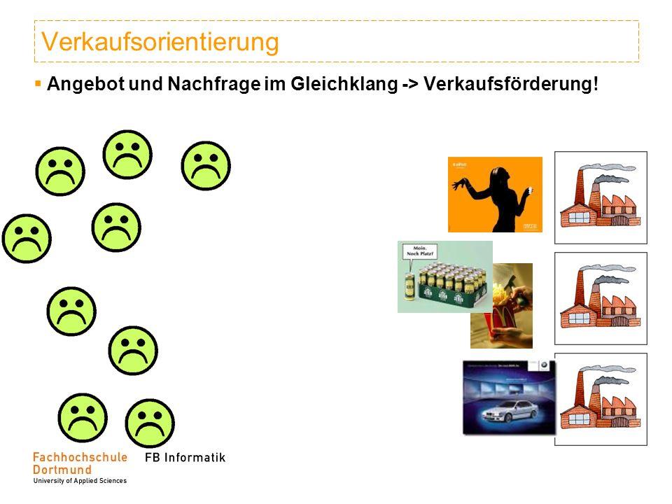 Verkaufsorientierung Angebot und Nachfrage im Gleichklang -> Verkaufsförderung!