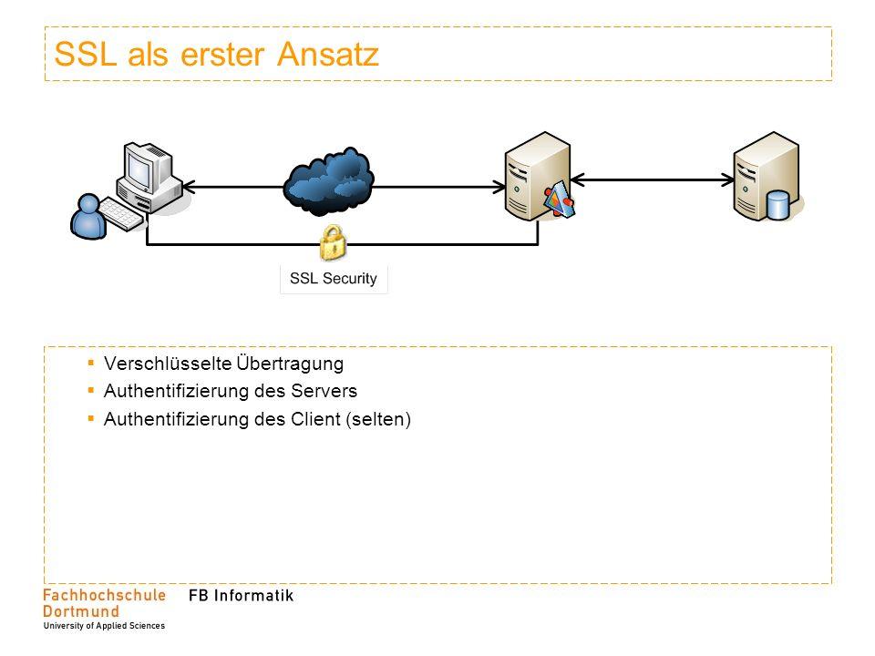 SSL als erster Ansatz Verschlüsselte Übertragung Authentifizierung des Servers Authentifizierung des Client (selten)